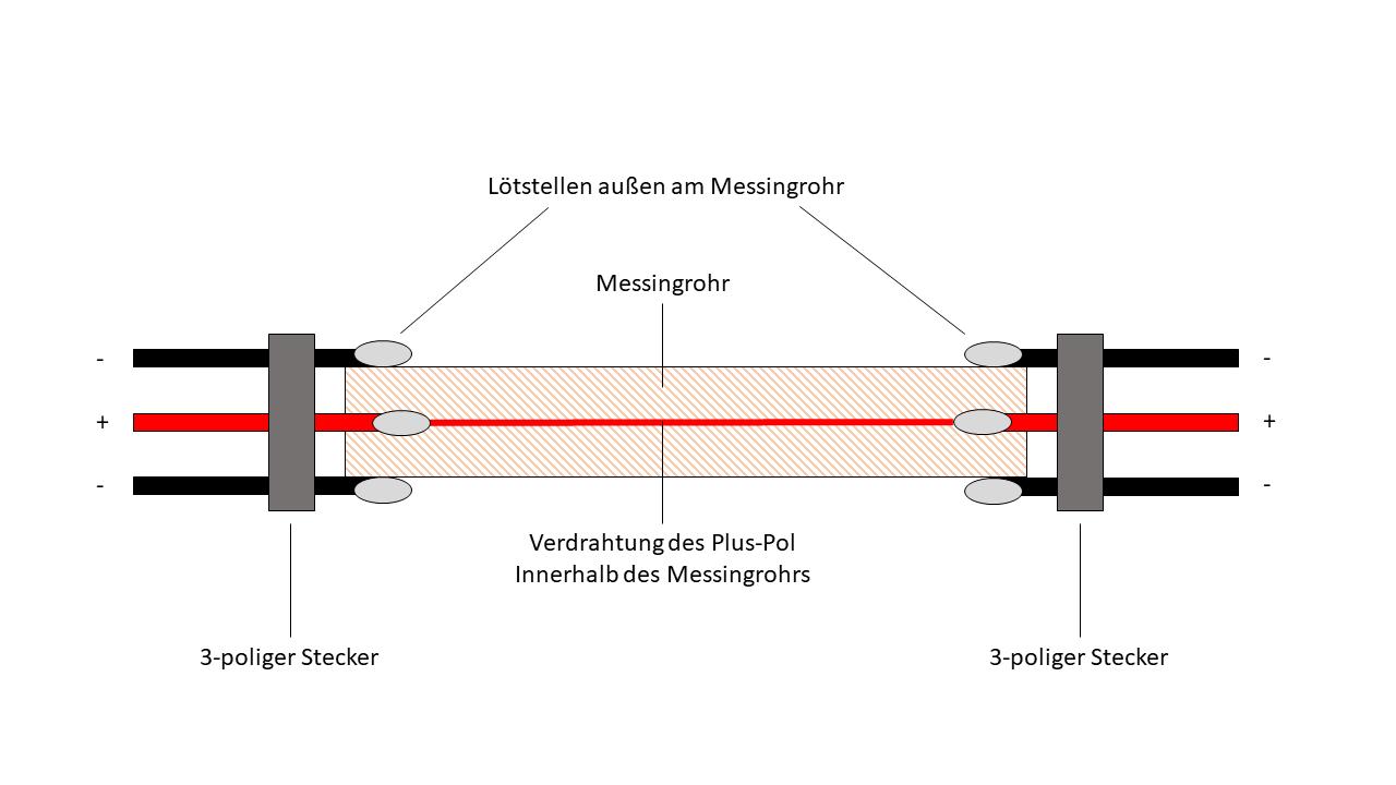 Konstruktion Messingröhrchen als stromleitendes Stativ für das Modell