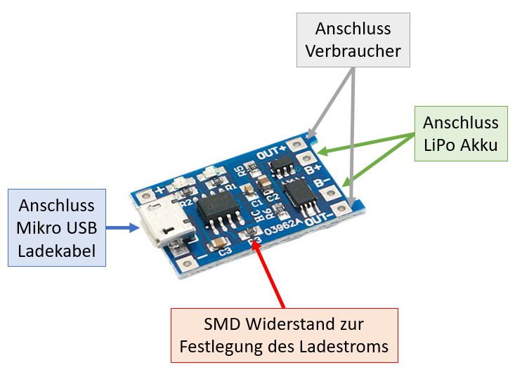 Anschlüsse der Lade-Elektronik